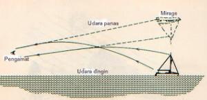 fatamorgana 2