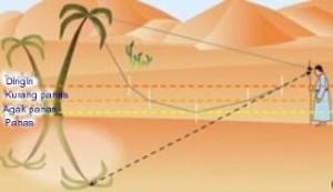 pembiasan di gurun pasir